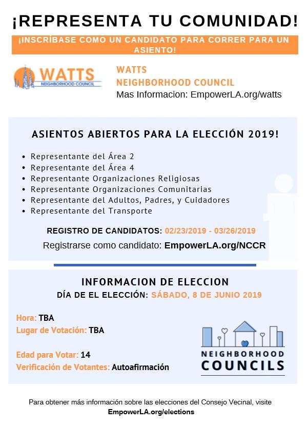 Watts Eleccion
