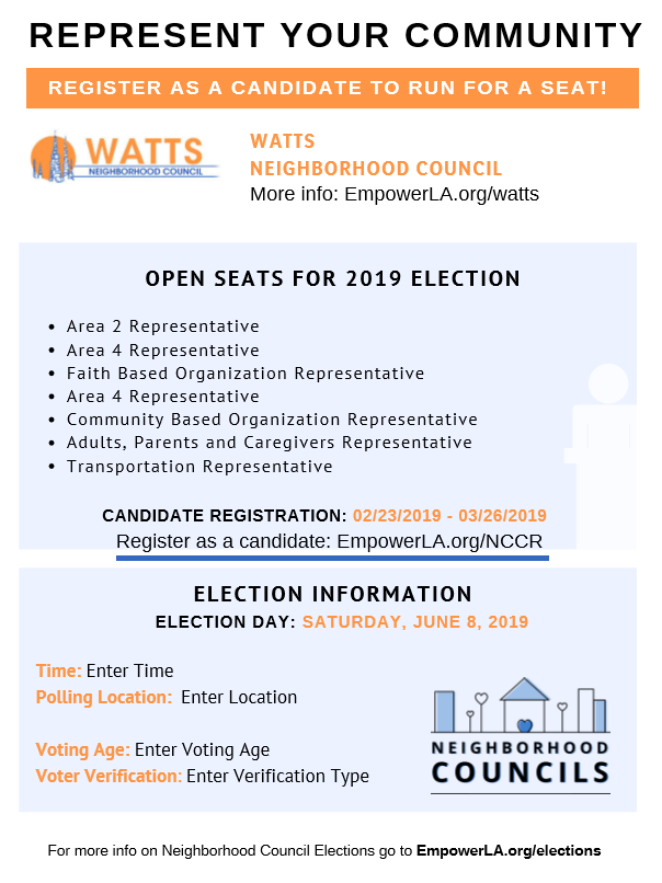 Watts Elections