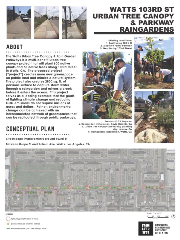 Watts Tree Plan